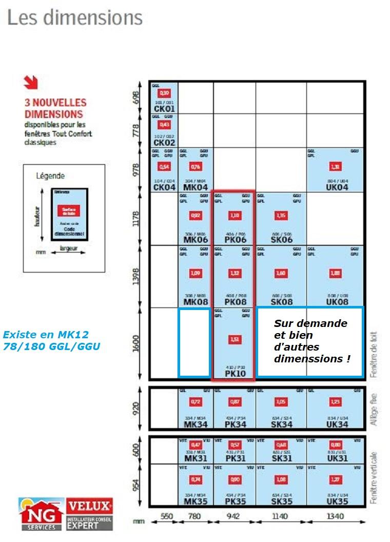 Choisir Sa Fenêtre De Toit Velux Installation Velux Le Mans Ng